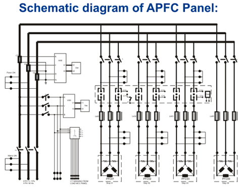 apfc panels transformers industrial transformers industrial rh unitechtransformers com 5 Pin Relay Wiring Diagram apfc relay connection diagram